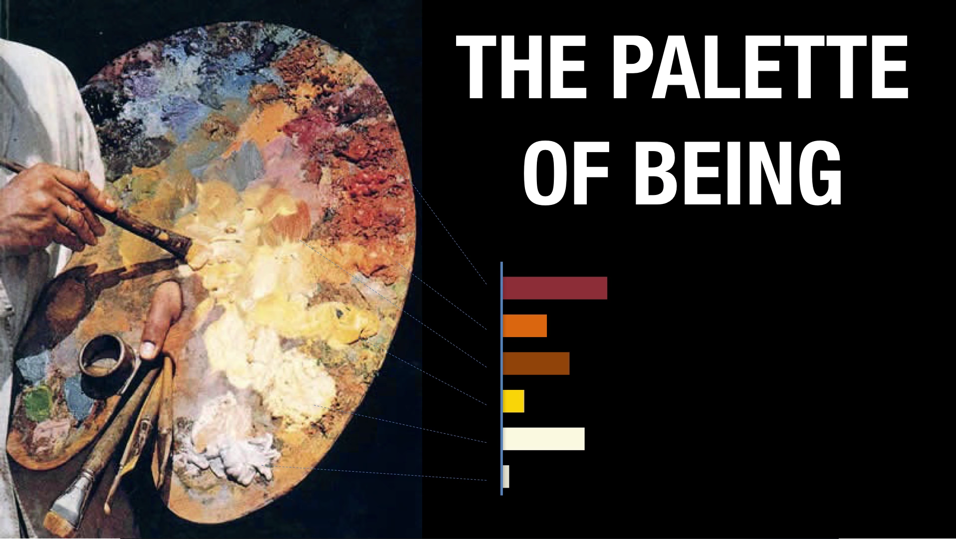 palette of being