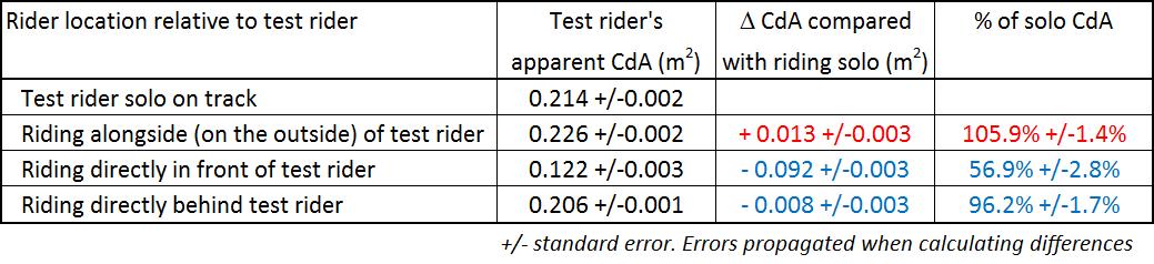 drafting apparent CdA.jpg