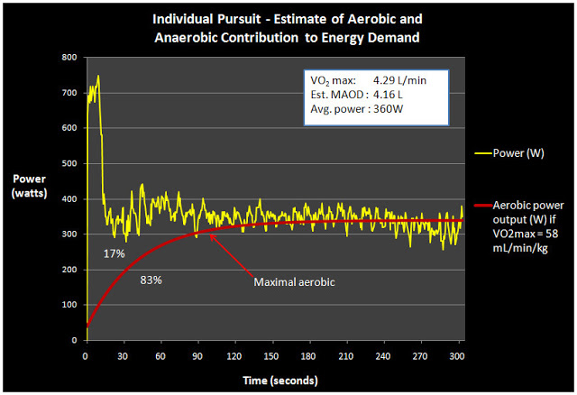 O2 Analysis 2011 IP.jpg