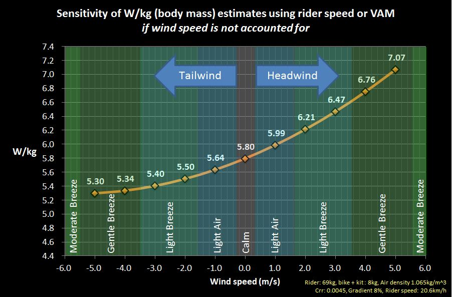 Wind and power to mass estimates.JPG