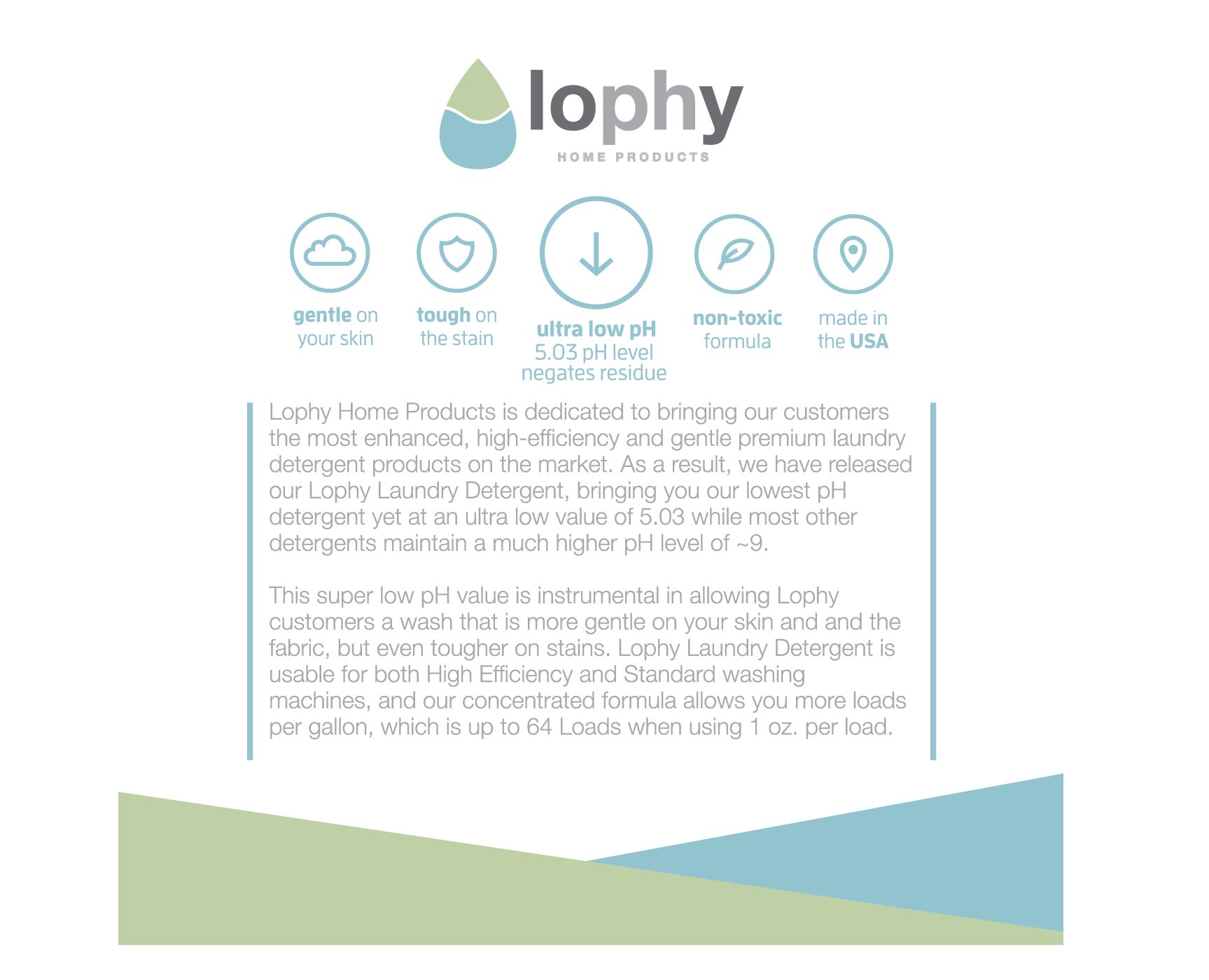 Lophy | 4.5 x 4.5 in | Final Label Design (Back).png
