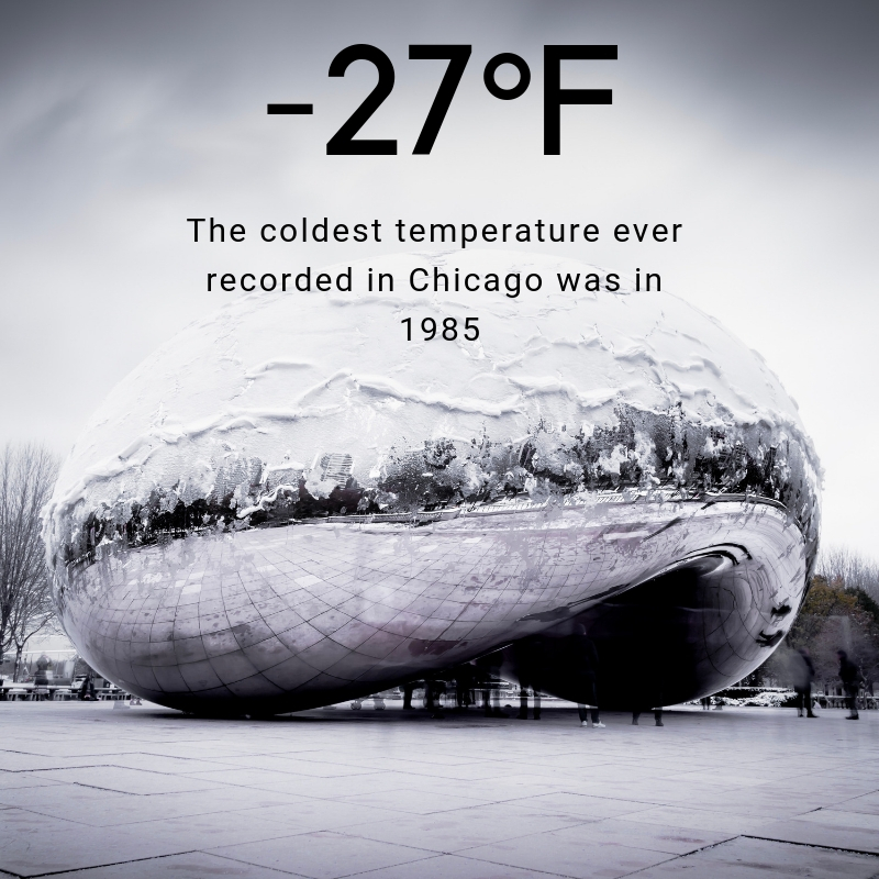 Feeling cold yet, Chicago?