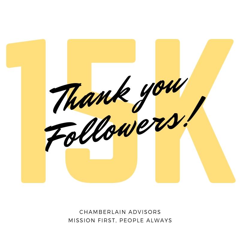 15,000 Followers on LinkedIn