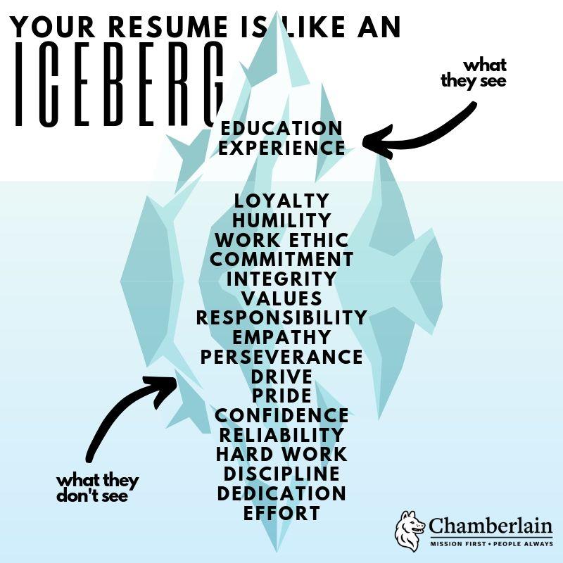 Your Resume is like an Iceberg