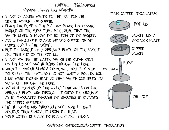 coffee-percolation.jpg