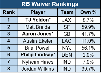 rb waivers.png