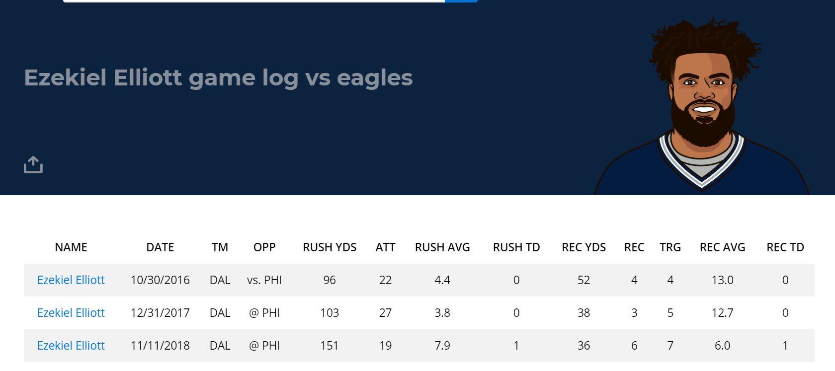 zeke vs eagles.JPG