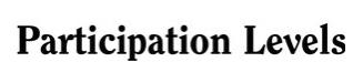 Collab Participation.png