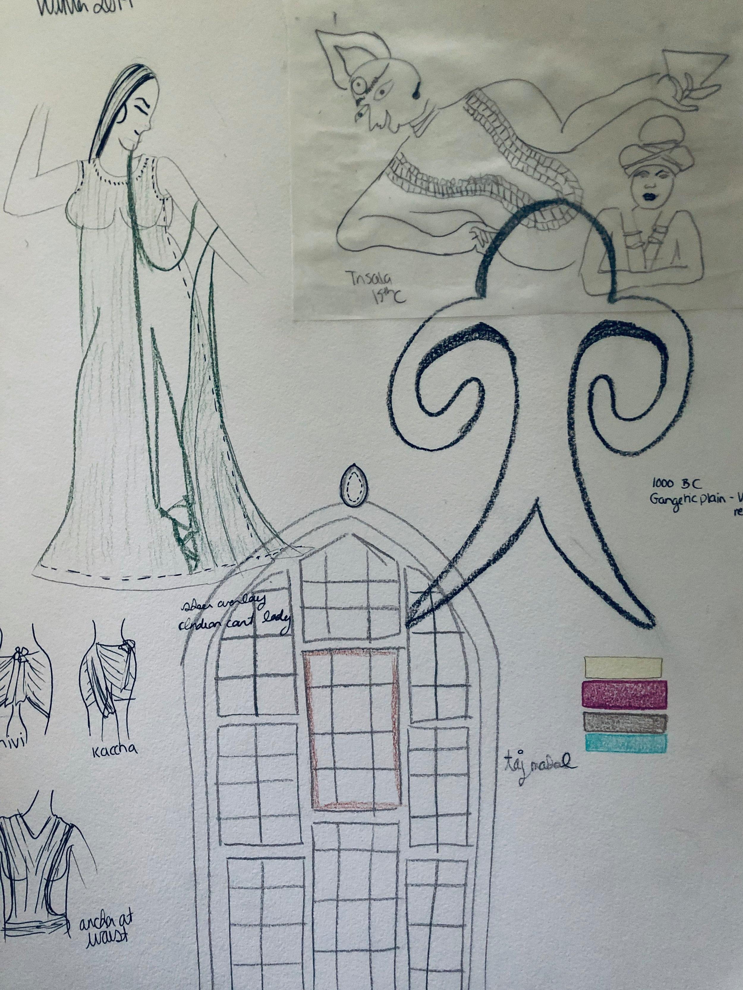 sketchbookindianfashion