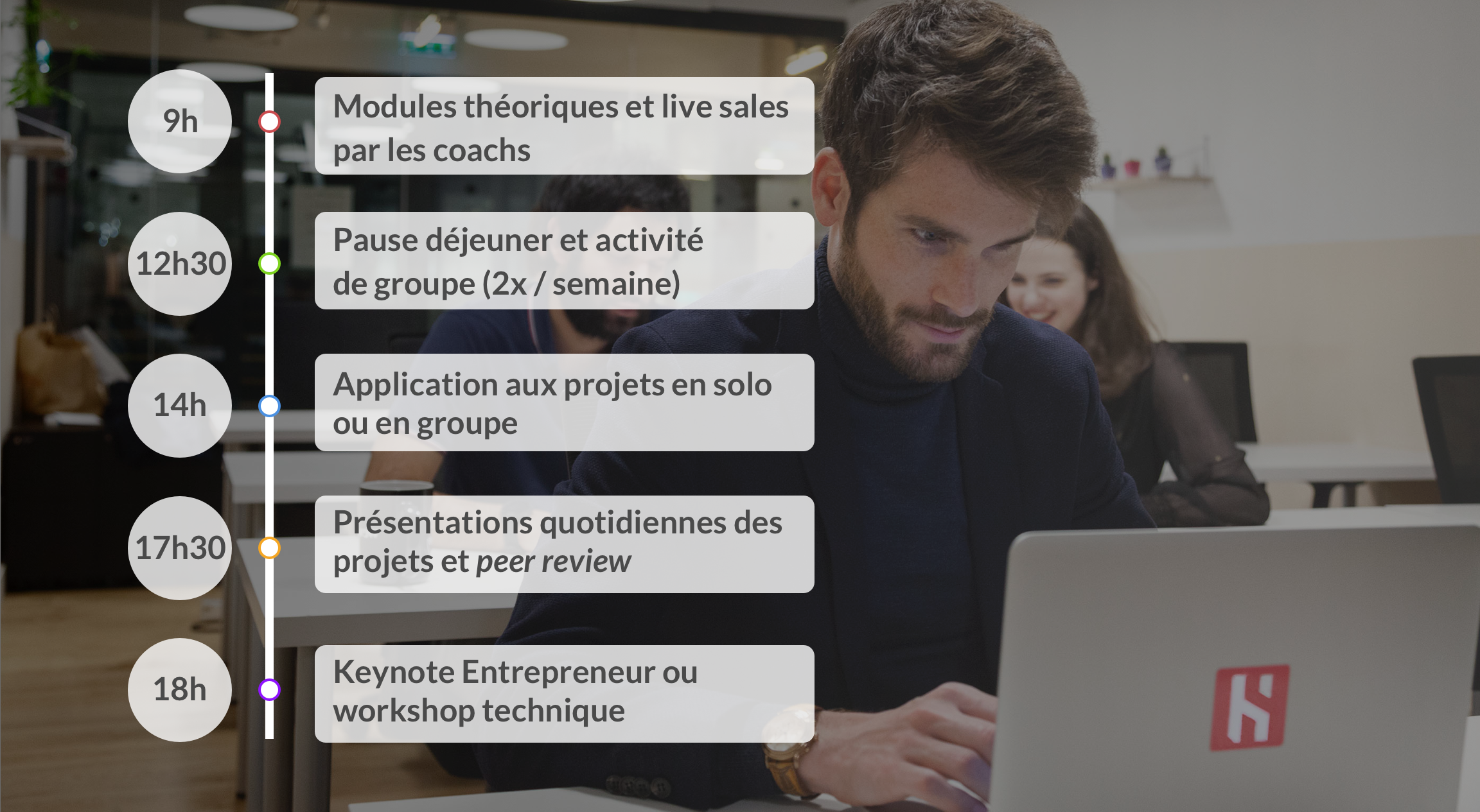Programme quotidien de la formation en Sales et Business Development dans la Tech