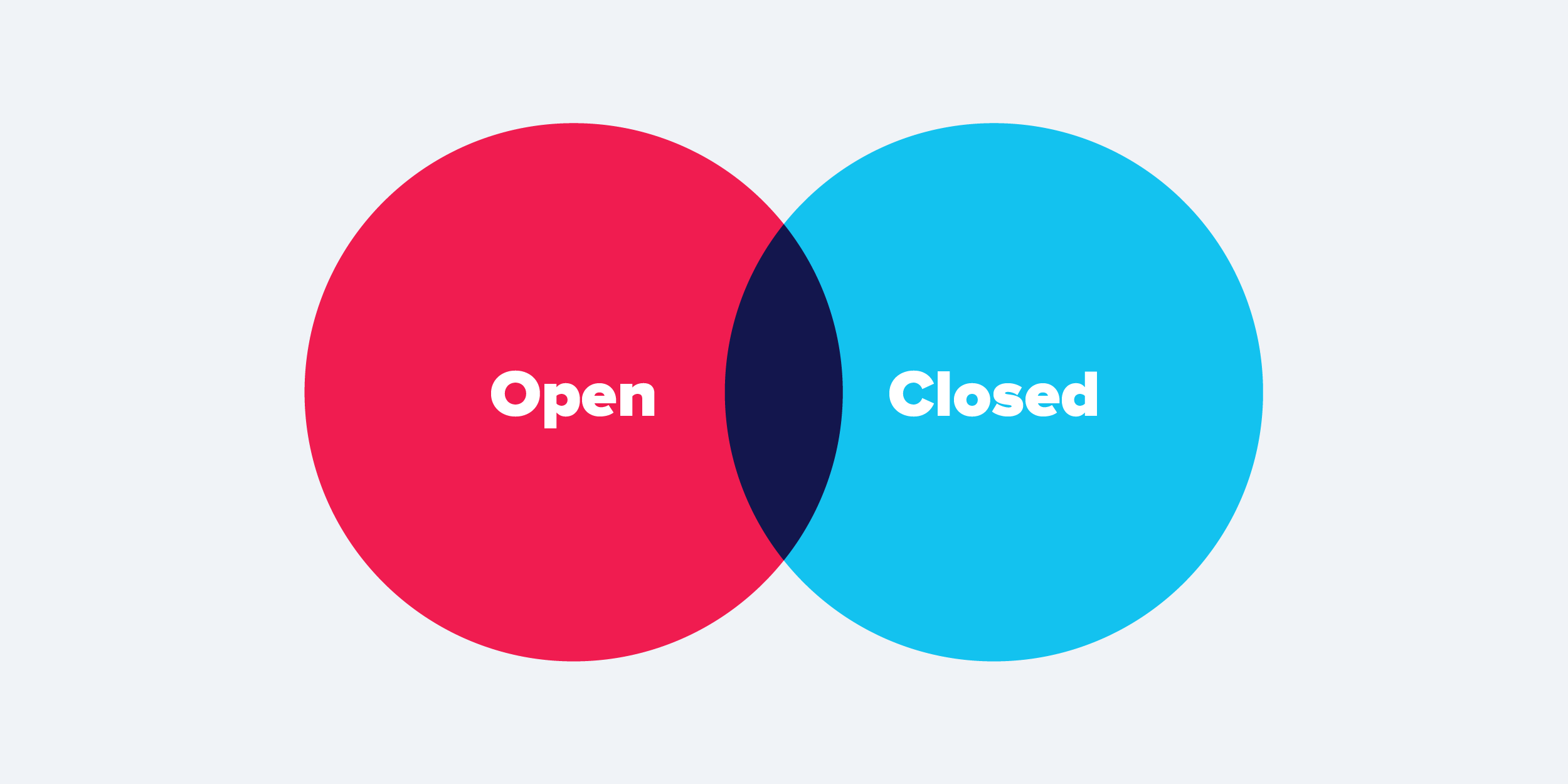 When to ask open vs closed questions in employee surveys-01.png
