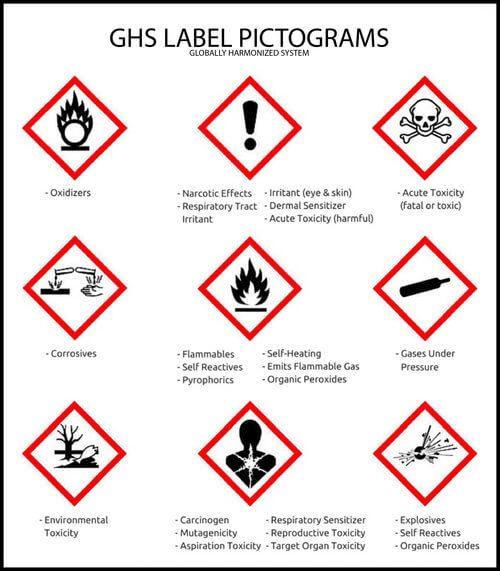 Durable Compliance Labels