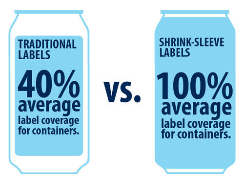 Shrink Can Graphic