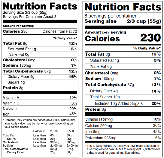Nutrition Fact Panel