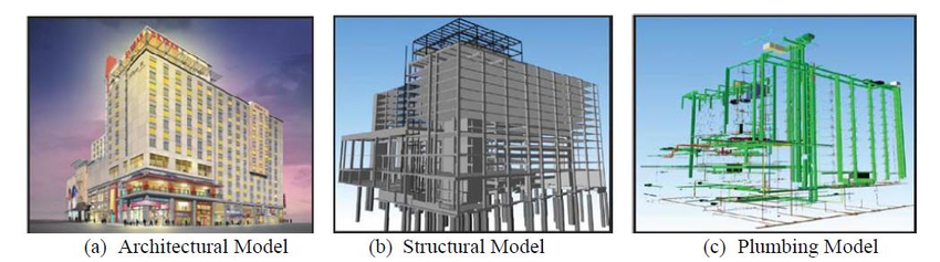 A-graphical-representations-of-a-CAD-and-a-BIM-based-system-McGraw-Hill-Construction.jpg