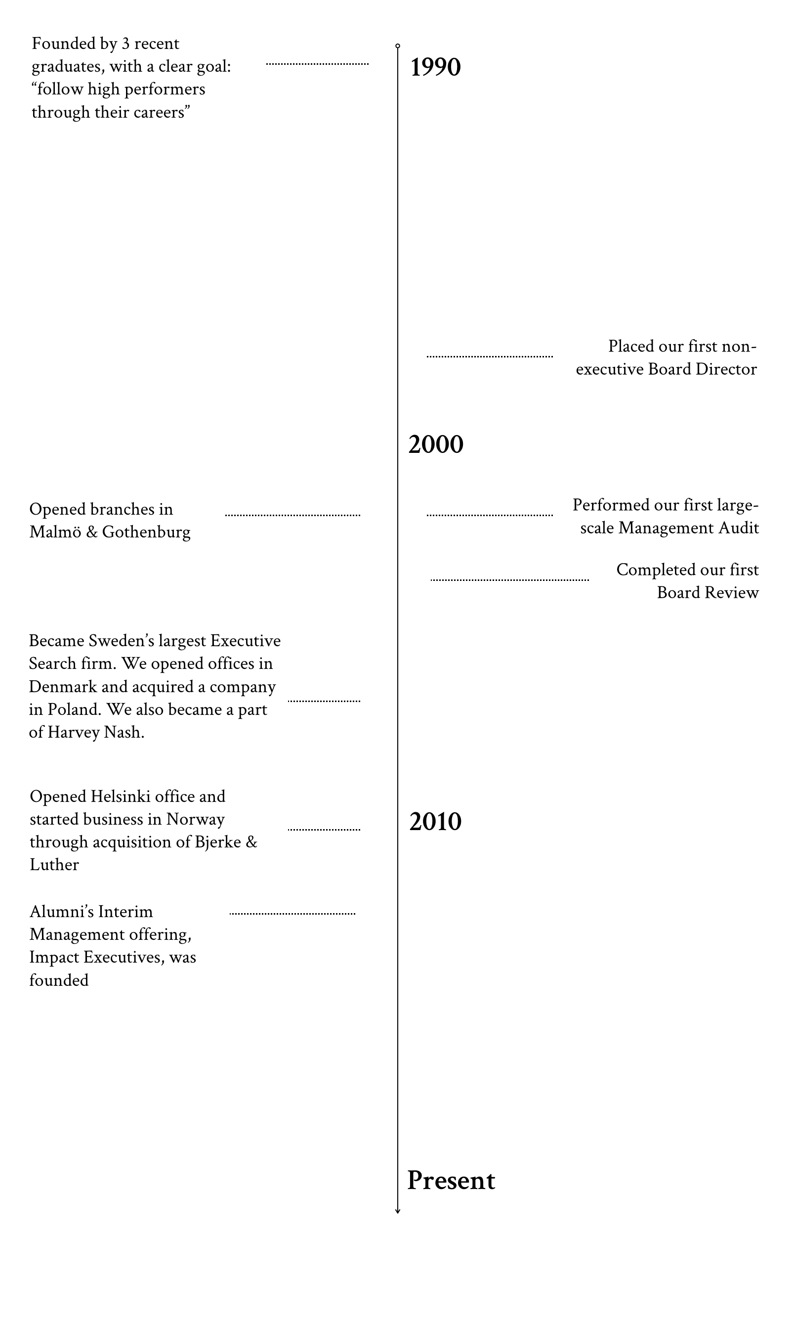 Alumni History_vertical.png