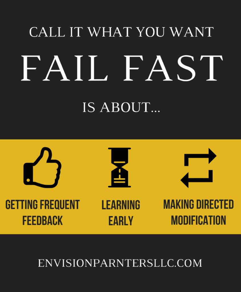 Fail-Fast-845x1024.png