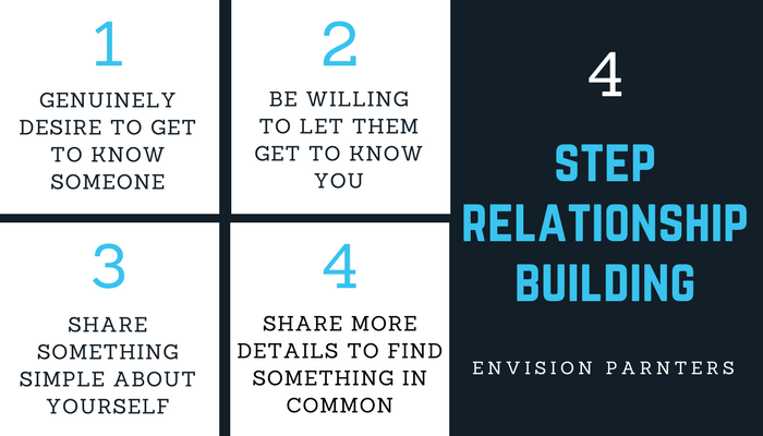 Building-relationships-leadership-coach-minneapolis.jpg