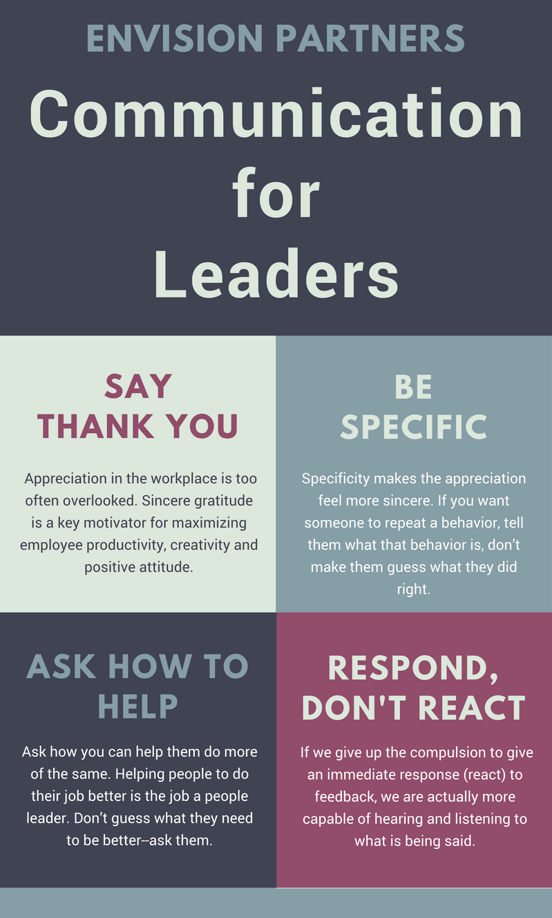 Communicationfor-leaders.png