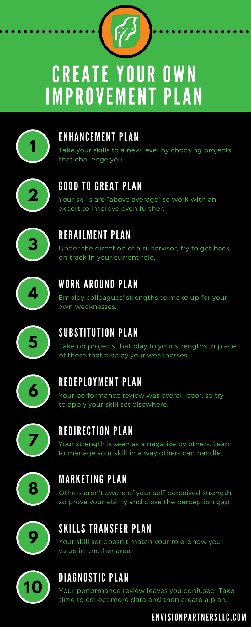 Create-Your-Own-Improvement-PLan.png