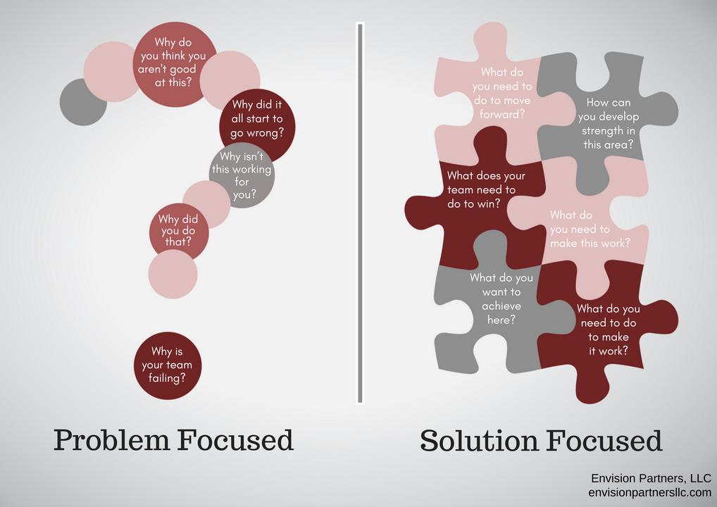 Problem-vs-Solution.png