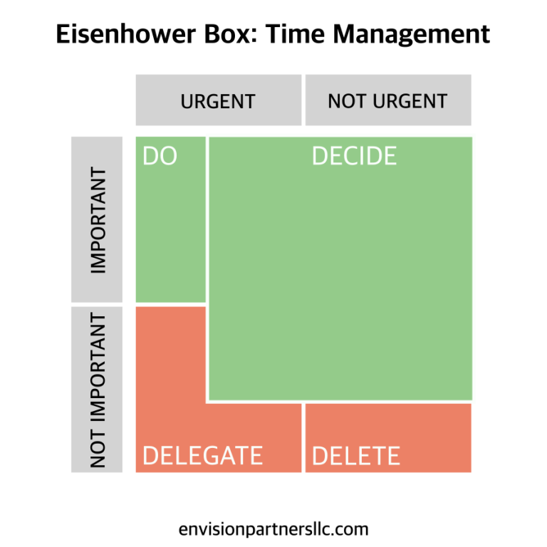time-management-leadership-coach-minneapolis.jpg