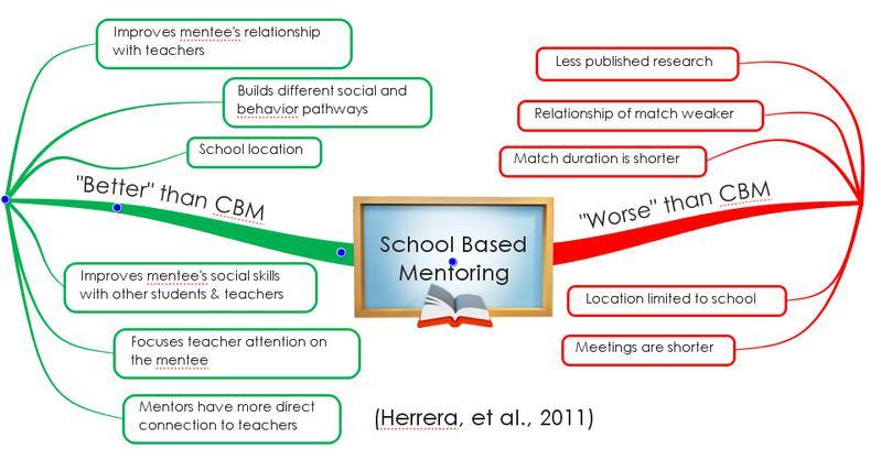 MentorTraining3__element3.jpg