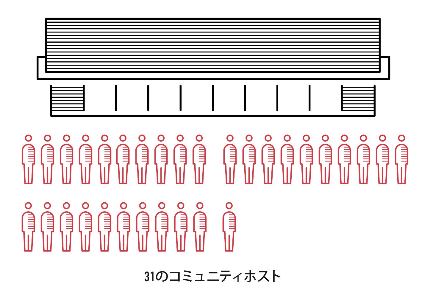 YoshinoCedarHouse_Community_JP.jpg
