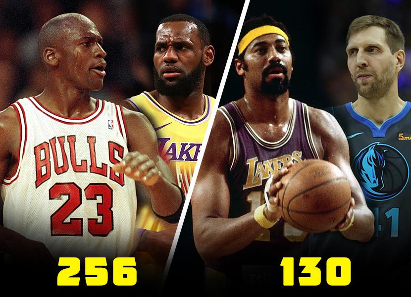 02102019-NBA-JORDAN-LEBRON-WILT-DIRK.jpg