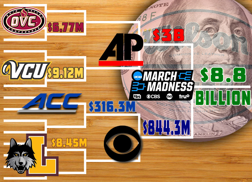 03272019-NCAA-CBK-BRACKET-MONEY-BALL.jpg