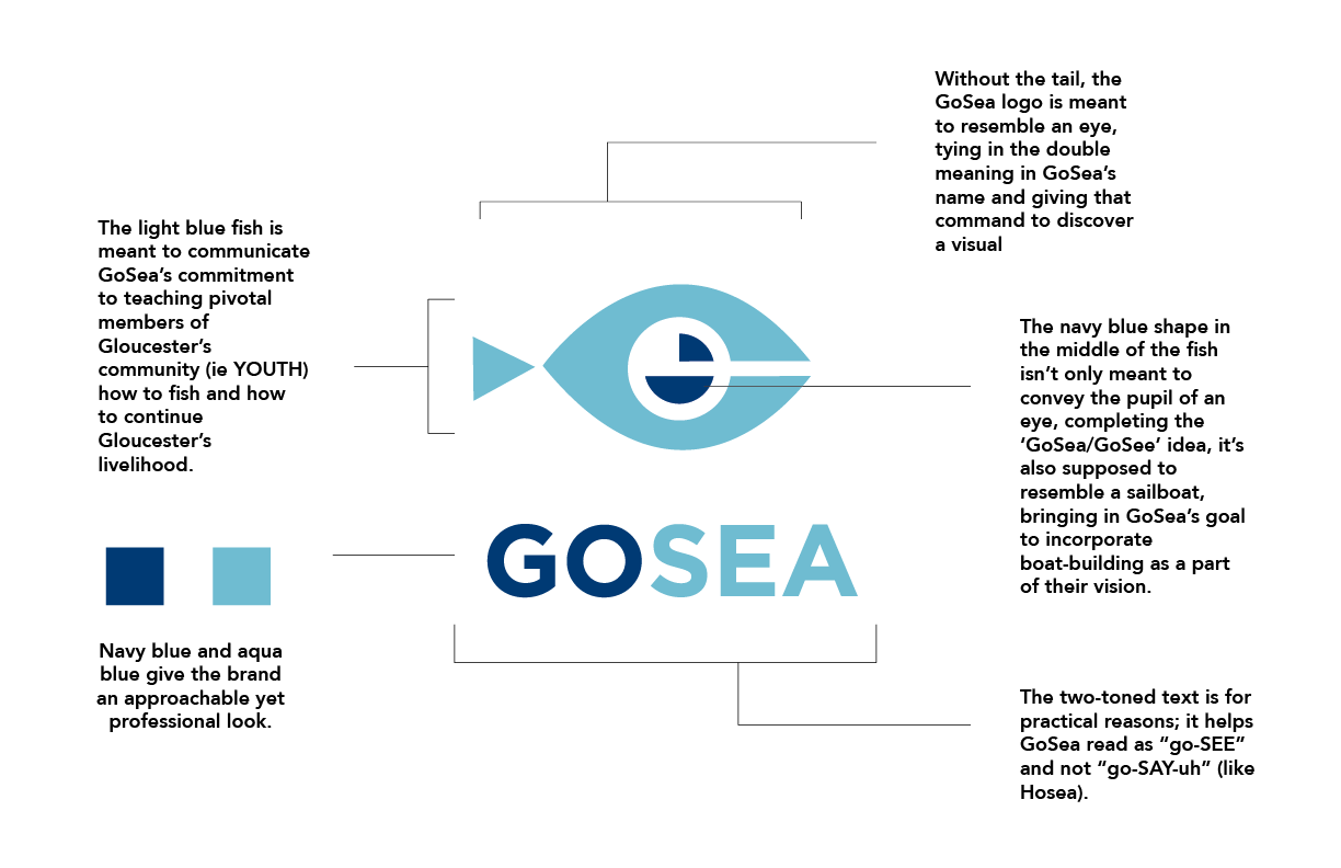 GOSEA round 4 [FINAL] [Recovered]-03.png