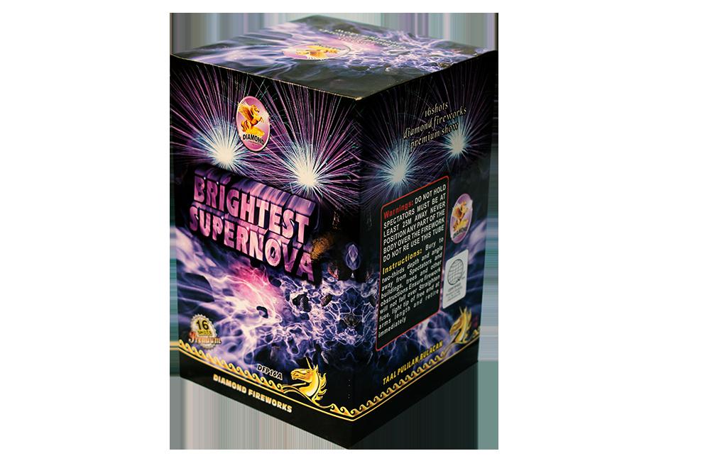 Brightest Supernova.png