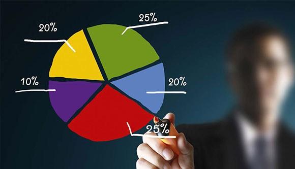 do-it-yourself-investment-portfolio-580x333-1.jpg