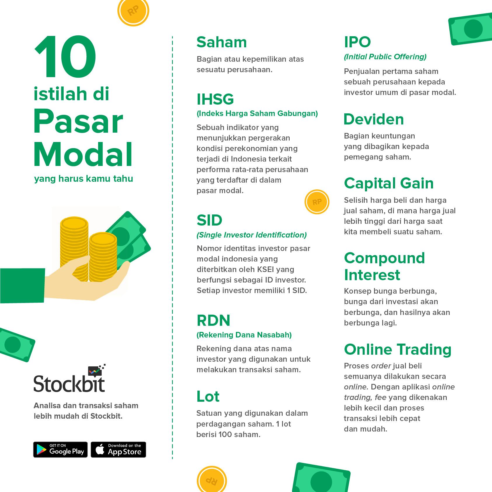 10 istilah di pasar modal