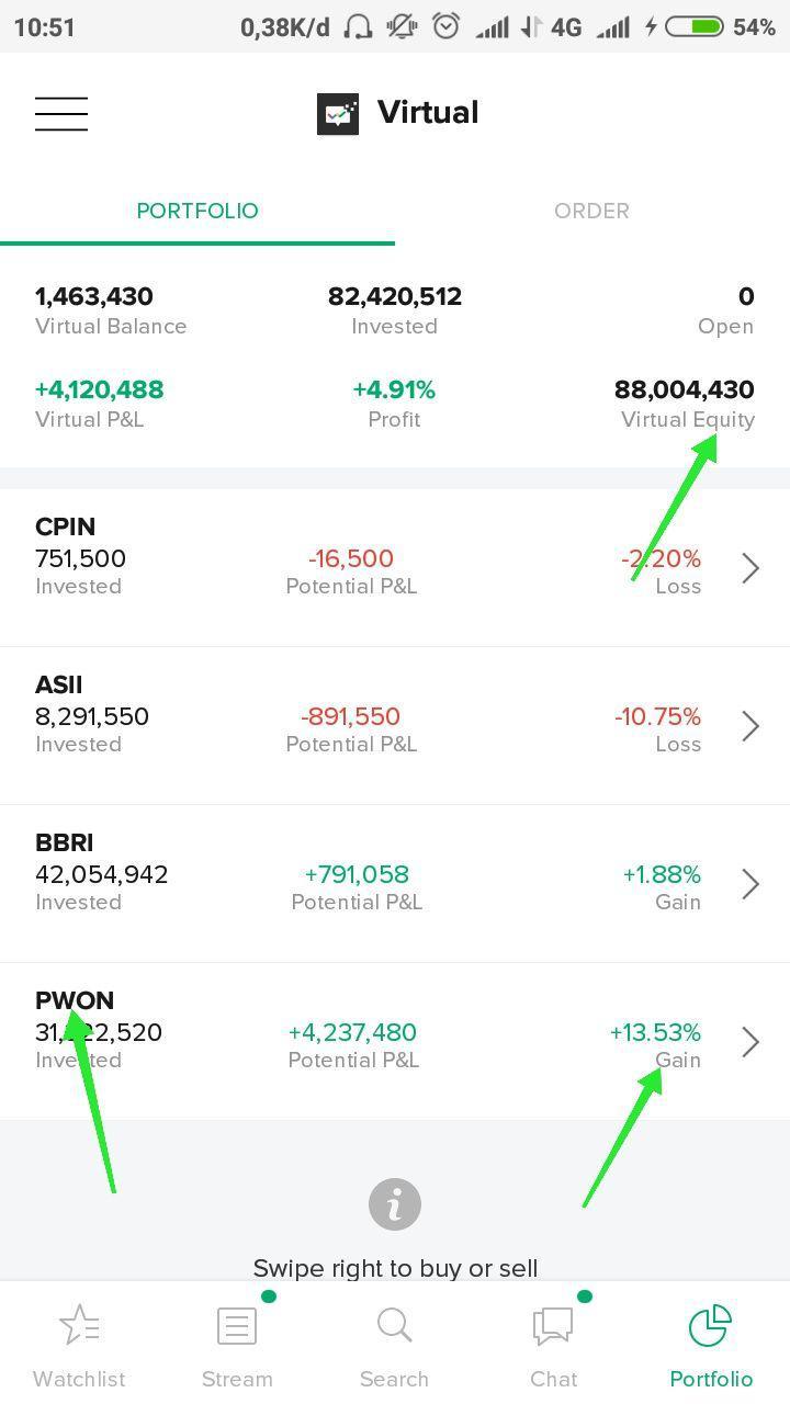 22. Portofolio - Portofolio menunjukkan detail dari investasi yang kamu lakukan.Meliputi saham apa yang sedang kamu pegang, berapa keuntungan yang kamu peroleh di masing-masing saham (Potential P&L), berapa persen keuntungan dari modal yang kamu tanamkan (Capital Gain).Serta Equity yang menunjukkan berapa nilai investasi kamu saat ini, nilai equity adalah hasil penjumlahan antara total modal yang diinvestasikan ditambah total keuntungan yang diperoleh.