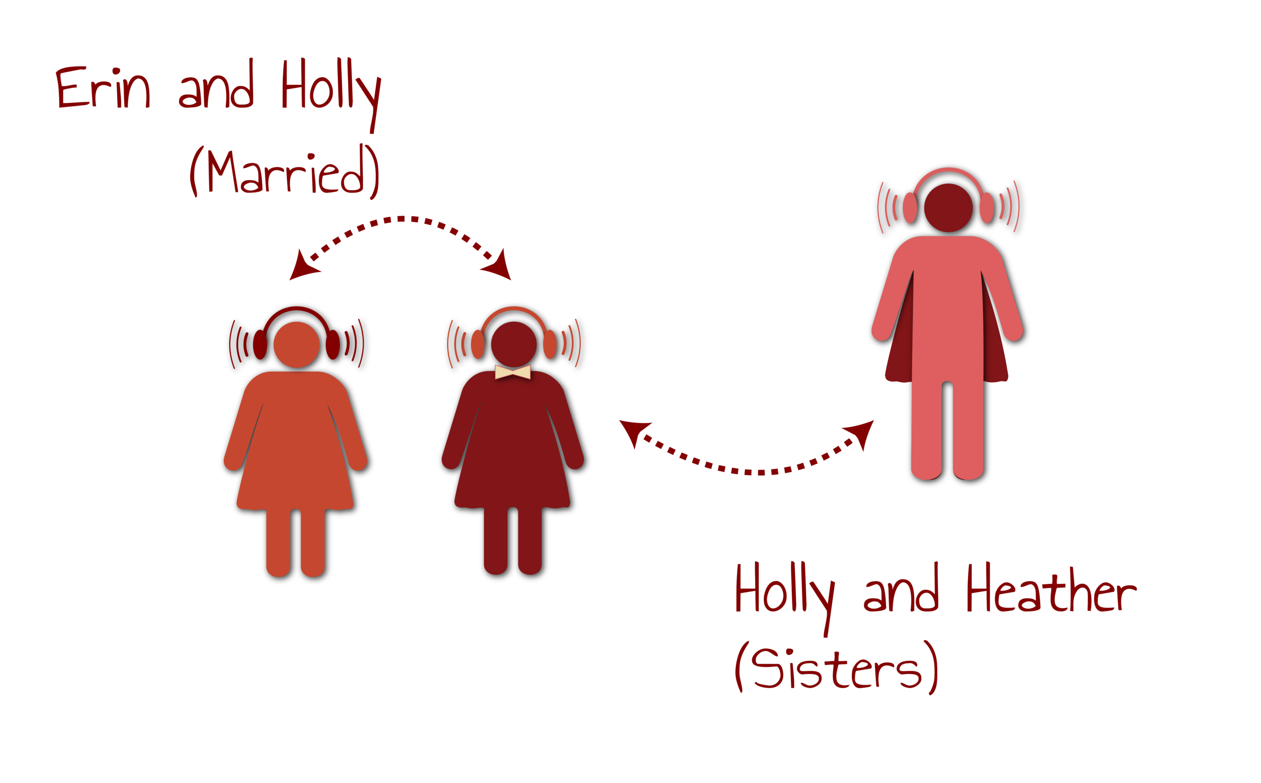 Holly-Heather-Erin
