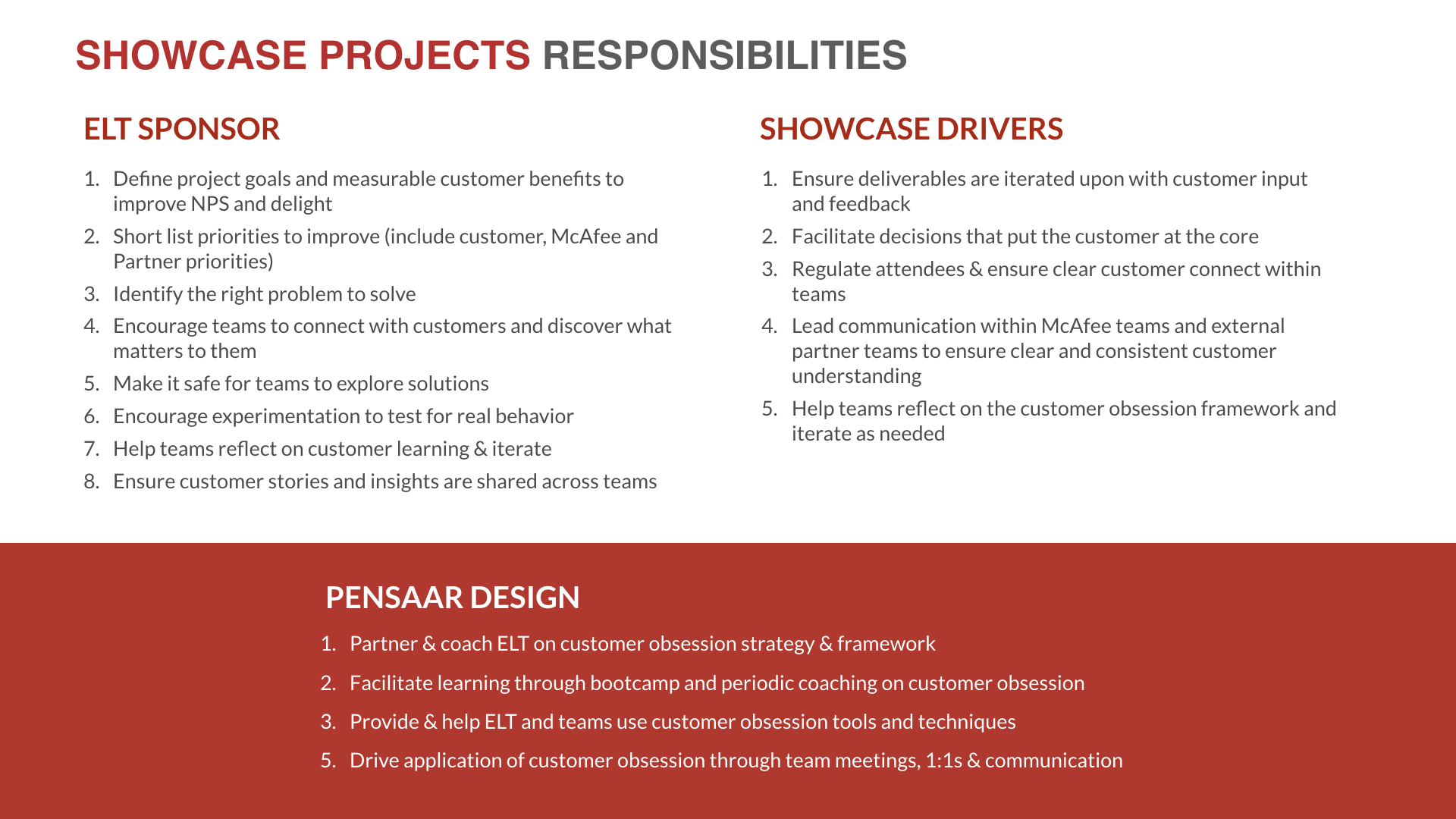 Showcase Projects Responsibilities.jpeg