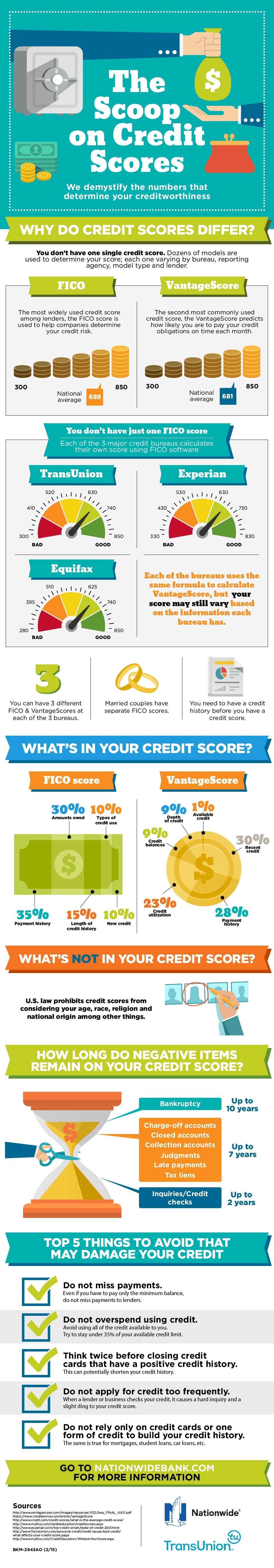 Credit-Score-Infographic.png