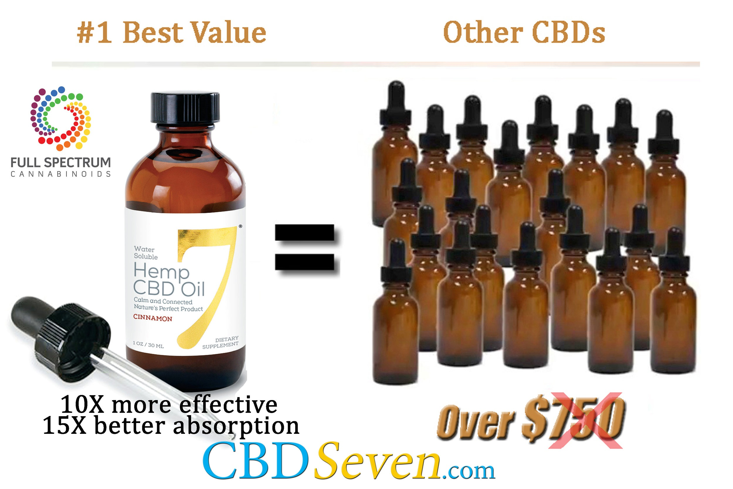 The absolute best in hemp nutrition and health!