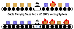 Your Sales Reps Shouldn't Cold Call