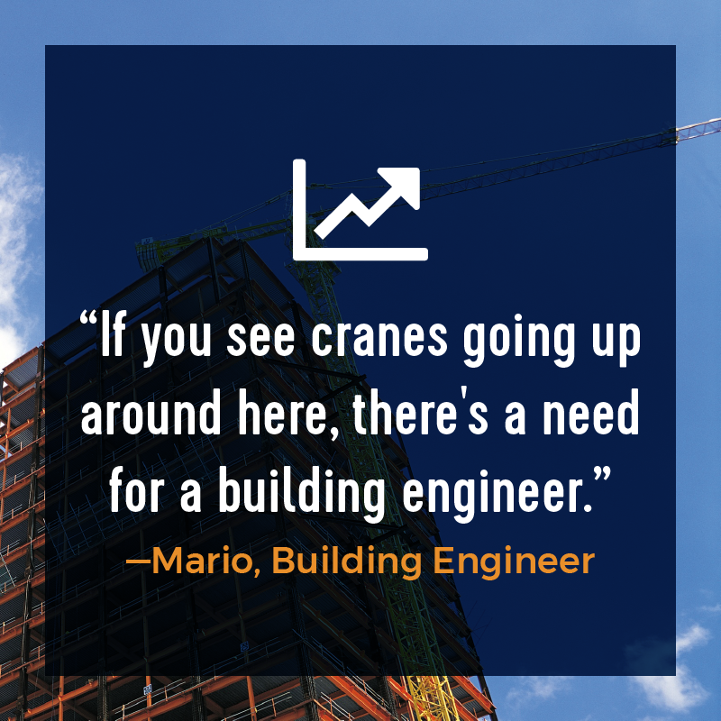 Quote - Cranes going up.png