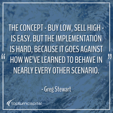 Contrarian-Investor-buy-low-sell-high.png