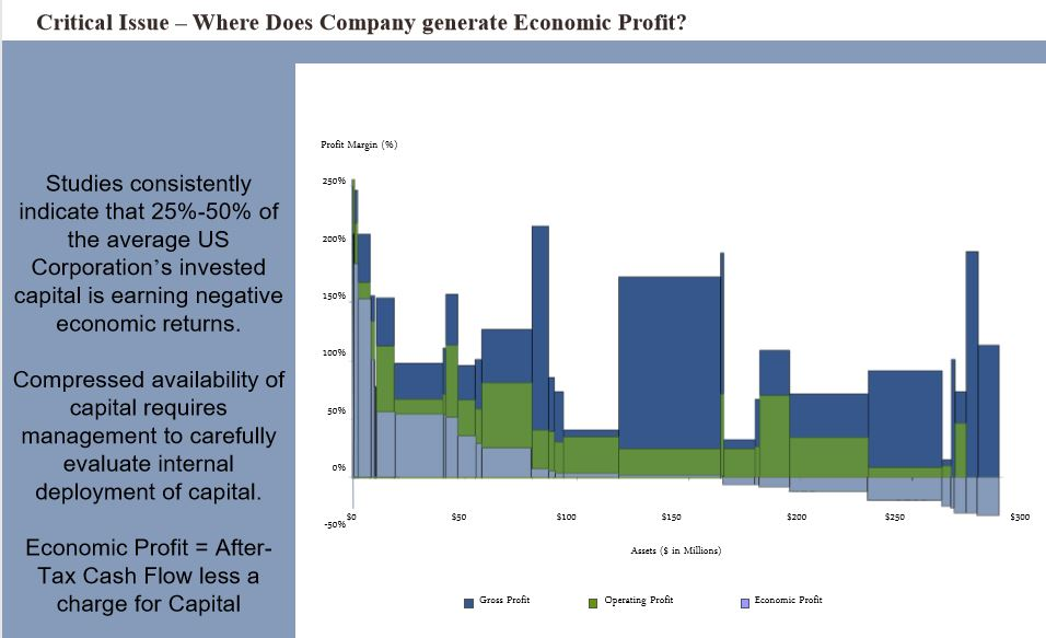 Economic_Profit.jpg