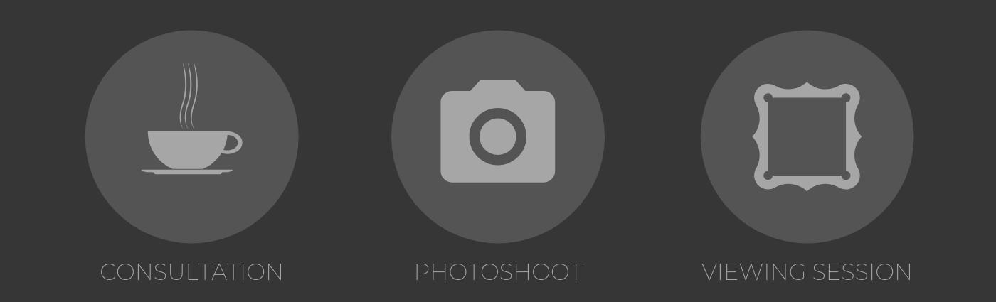 Ines Piquet Images Protrait Photoshoot Process