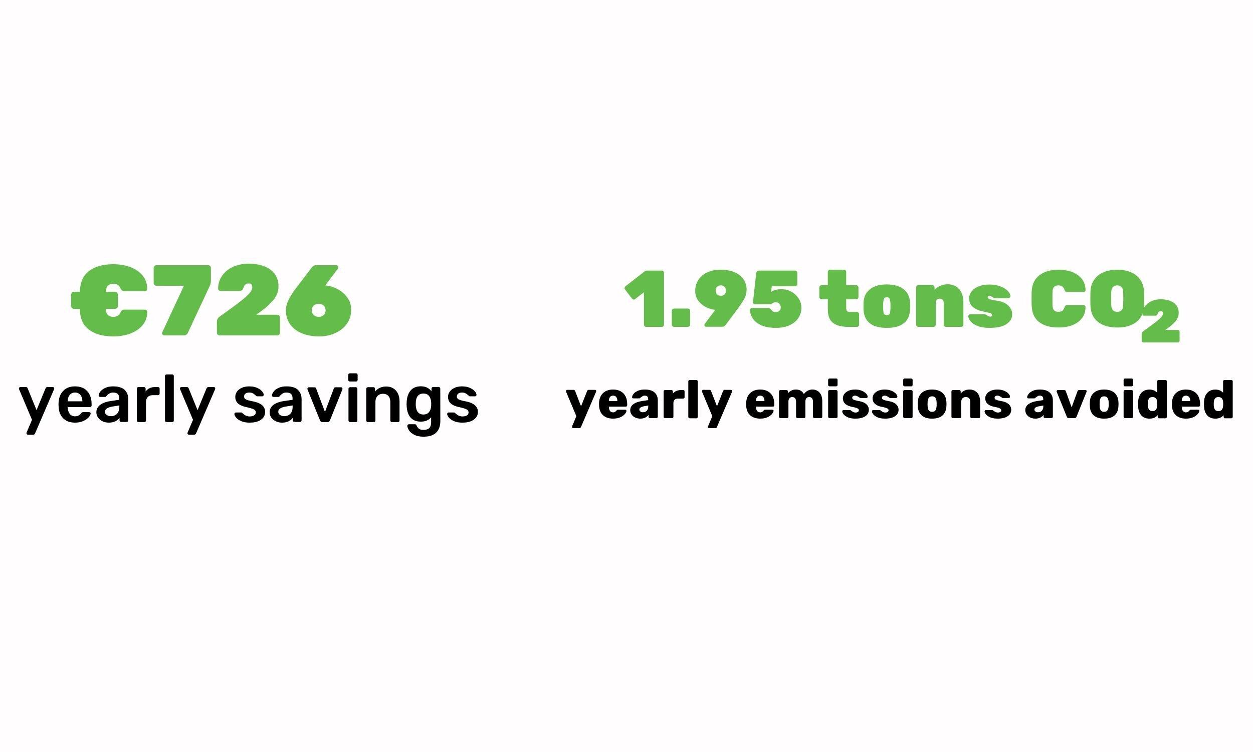 VIVACITY  green roofs and walls yearly savings blog study jpg