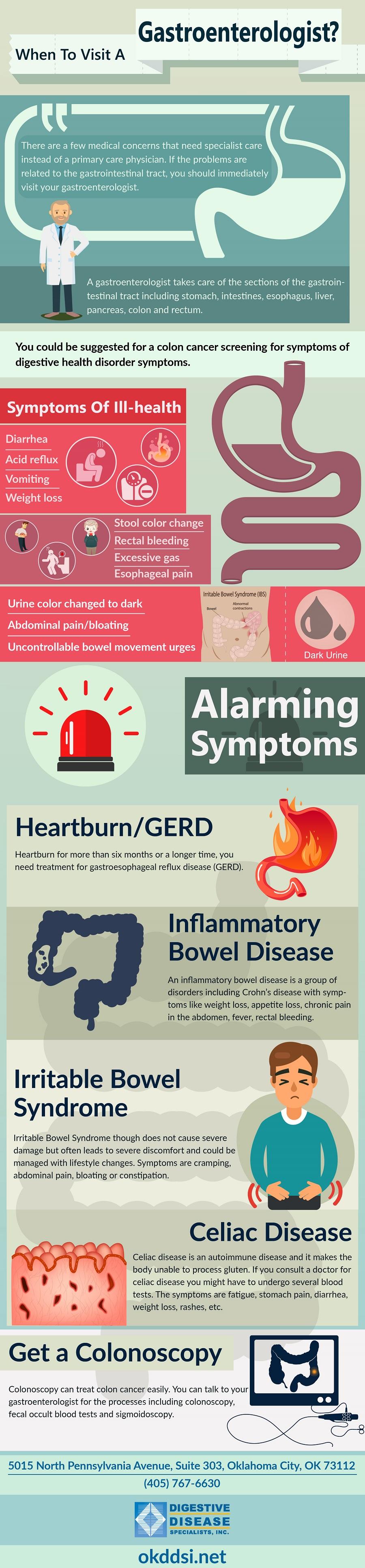 When To Visit A Gastroenterologist