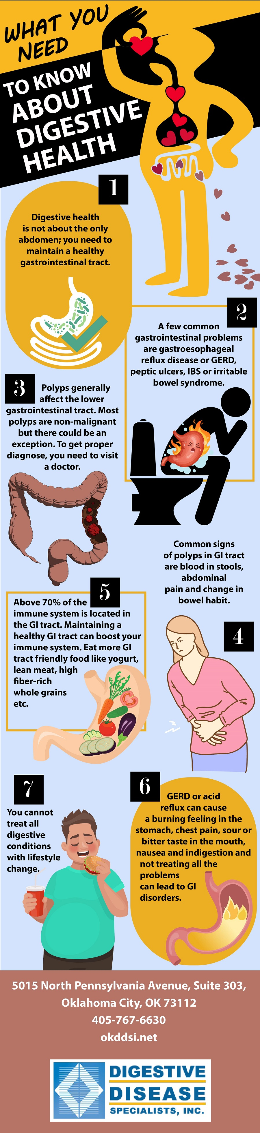 What You Need To Know About Digestive Health