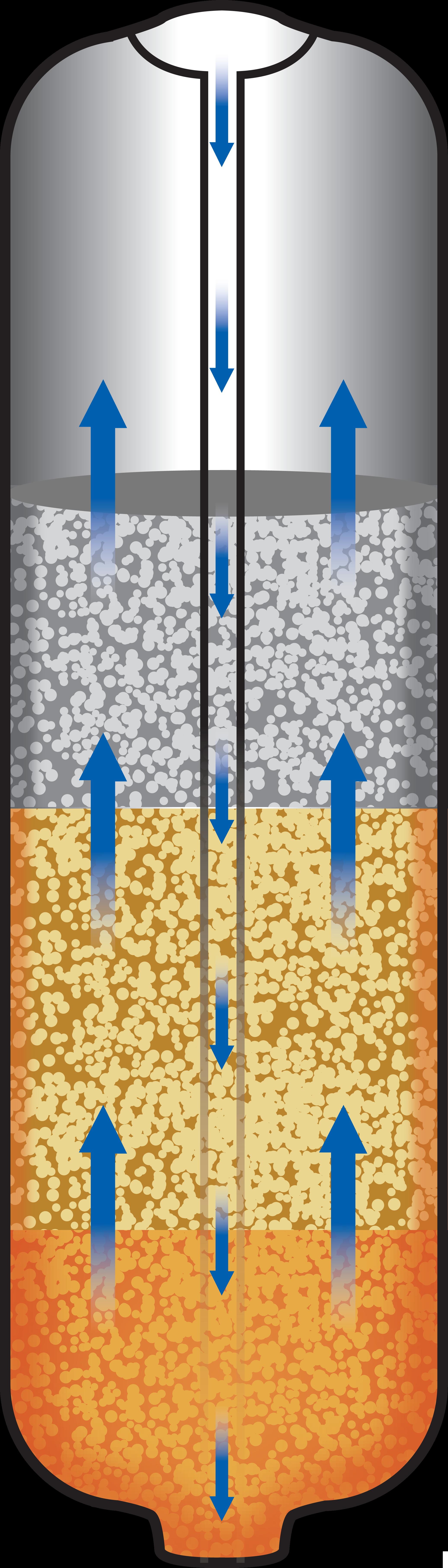 Reverse Flow Regeneration