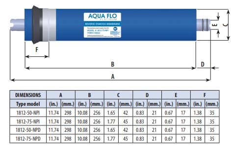 Membrane Measurements.JPG