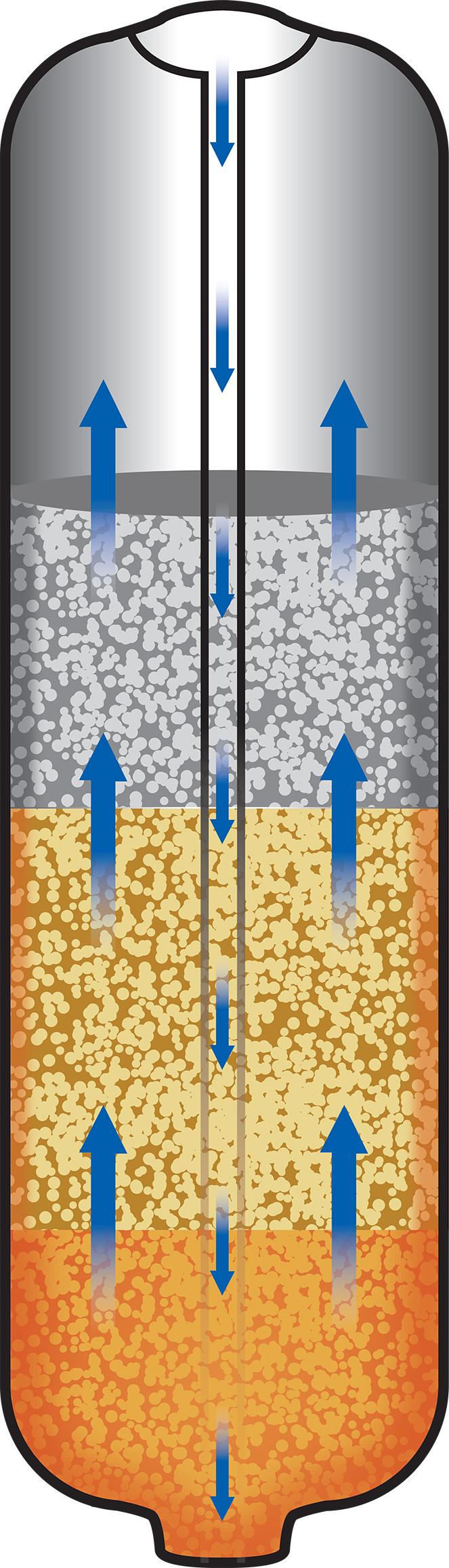 Reverse-Flow Regeneration.jpg